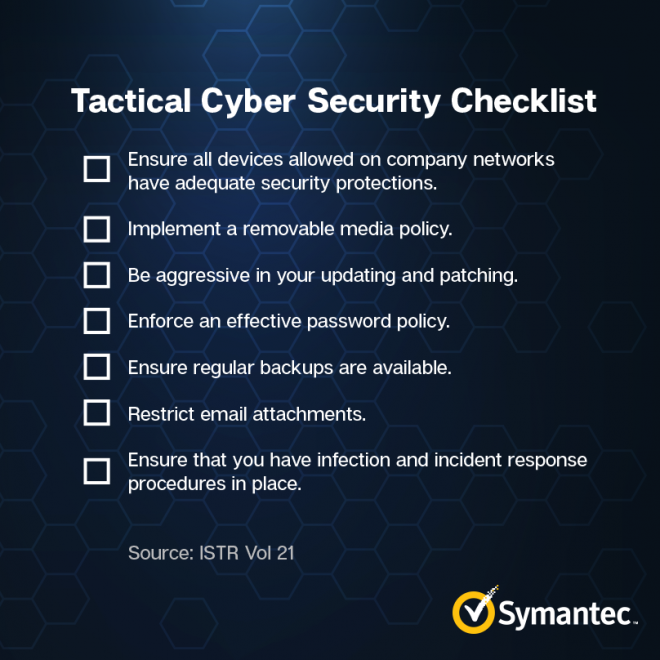 Symantec Cyber Security Checklist